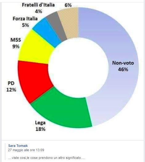 europeee 2019 torta astensione.JPG