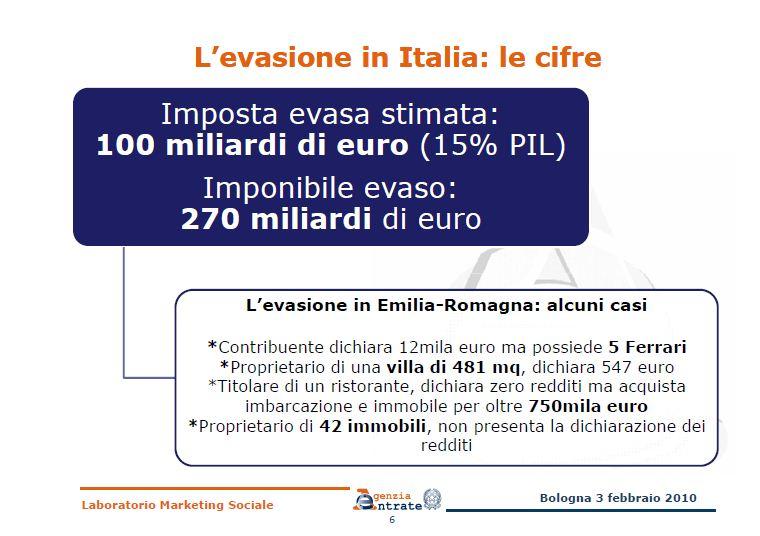 tabella-evasione-italia.JPG